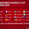 U.S. Women get tough 2015 World Cup Draw